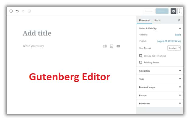 How Gutenberg WordPress Editor Works